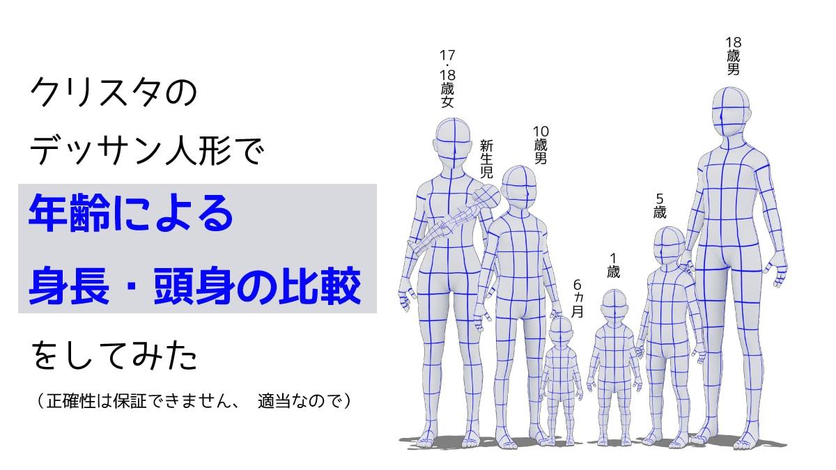 クリスタのデッサン人形で、年齢による身長・頭身の比較をしてみた